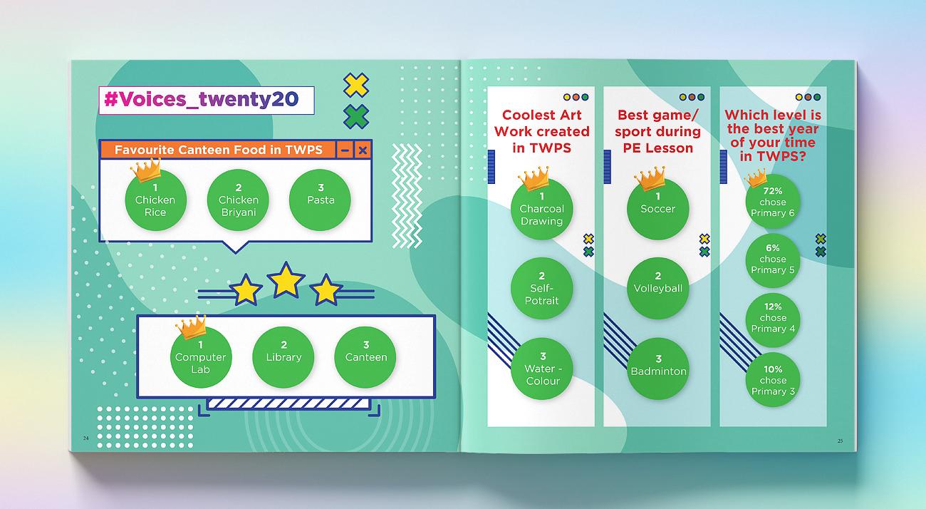 TWPS Yearbook 2020 Web6